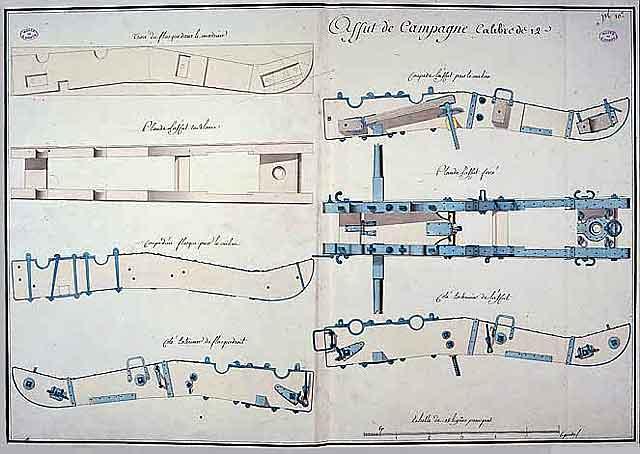 artillerie gribeauval. Black Bedroom Furniture Sets. Home Design Ideas